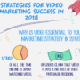 video marketing strategies in 2018